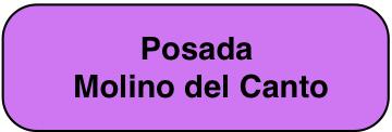 Boton Posada
